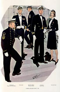 US Naval Uniforms Print (No. 61300024)